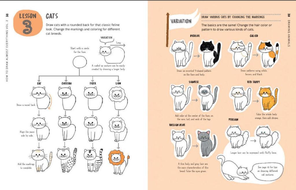 cats 1024x656 - Non-Fiction Netgalley